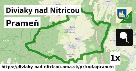 ilustračný obrázok k Prameň, Diviaky nad Nitricou