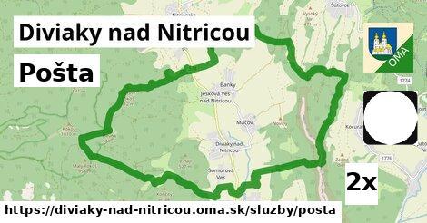 ilustračný obrázok k Pošta, Diviaky nad Nitricou