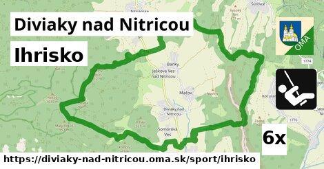 ilustračný obrázok k Ihrisko, Diviaky nad Nitricou