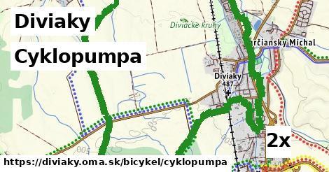 cyklopumpa v Diviaky