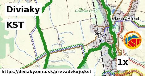 KST v Diviaky