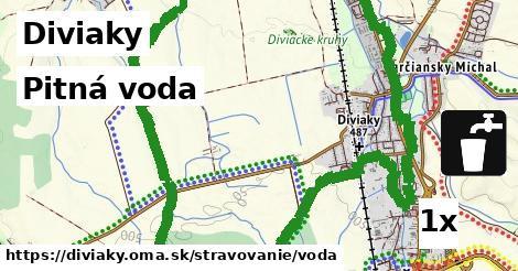 pitná voda v Diviaky