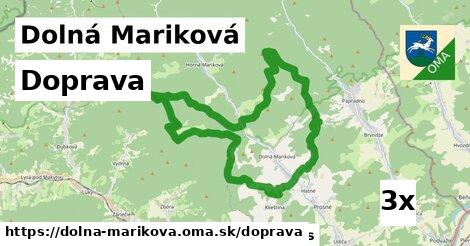 doprava v Dolná Mariková