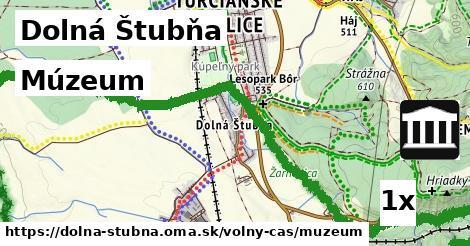múzeum v Dolná Štubňa