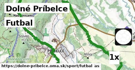 futbal v Dolné Príbelce