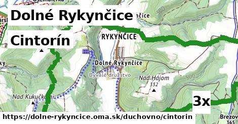 ilustračný obrázok k Cintorín, Dolné Rykynčice