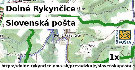 ilustračný obrázok k Slovenská pošta, Dolné Rykynčice