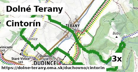 cintorín v Dolné Terany