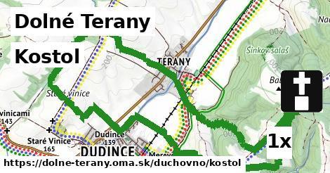 kostol v Dolné Terany