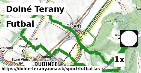ilustračný obrázok k Futbal, Dolné Terany