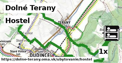 hostel v Dolné Terany
