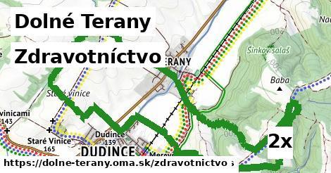 zdravotníctvo v Dolné Terany