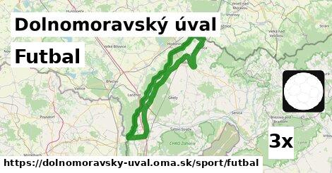 ilustračný obrázok k Futbal, Dolnomoravský úval