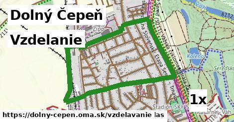 vzdelanie v Dolný Čepeň