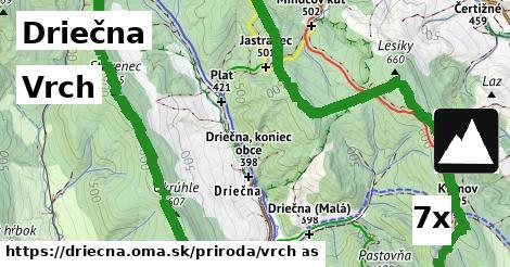 vrch v Driečna
