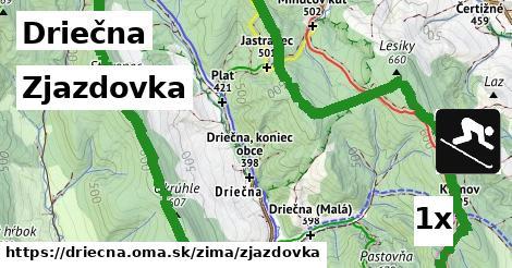 zjazdovka v Driečna