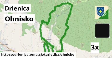 ilustračný obrázok k Ohnisko, Drienica