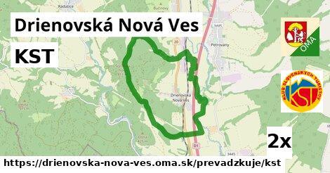 ilustračný obrázok k KST, Drienovská Nová Ves
