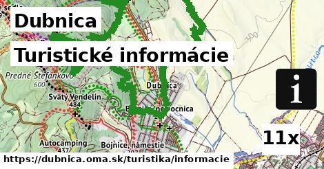 turistické informácie v Dubnica