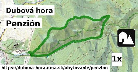 ilustračný obrázok k Penzión, Dubová hora