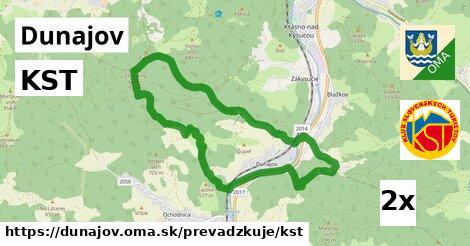 ilustračný obrázok k KST, Dunajov