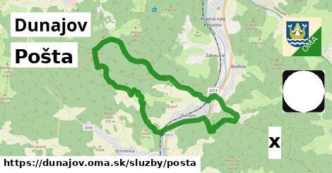ilustračný obrázok k Pošta, Dunajov