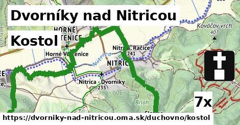 kostol v Dvorníky nad Nitricou