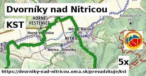 KST v Dvorníky nad Nitricou