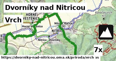 vrch v Dvorníky nad Nitricou