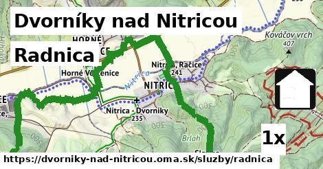 radnica v Dvorníky nad Nitricou
