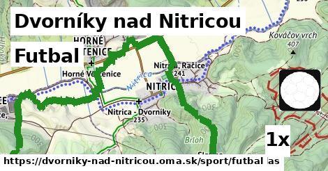 futbal v Dvorníky nad Nitricou