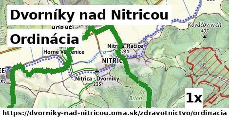 ordinácia v Dvorníky nad Nitricou