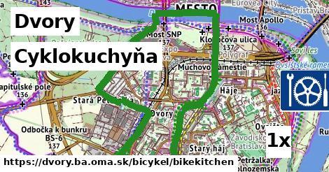 ilustračný obrázok k Cyklokuchyňa, Dvory