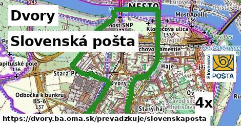 Slovenská pošta v Dvory