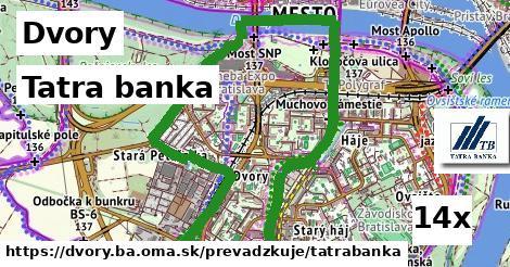 Tatra banka v Dvory