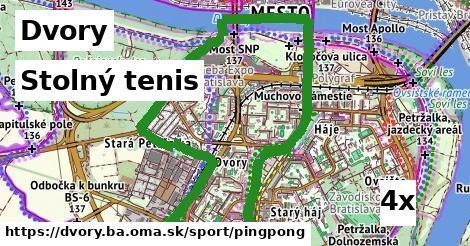 stolný tenis v Dvory