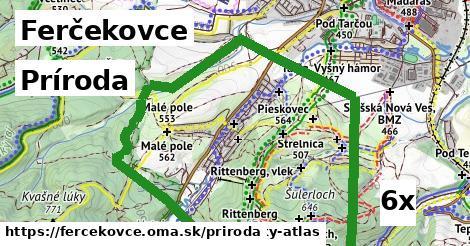 príroda v Ferčekovce