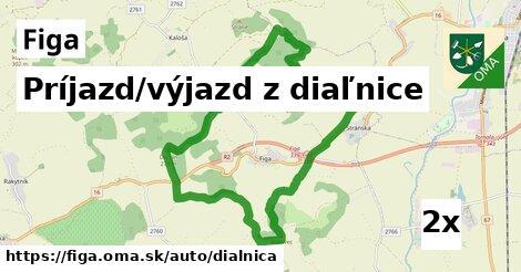 príjazd/výjazd z diaľnice v Figa