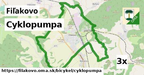 cyklopumpa v Fiľakovo