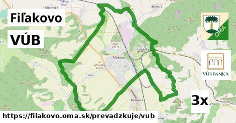 ilustračný obrázok k VÚB, Fiľakovo