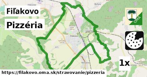 ilustračný obrázok k Pizzéria, Fiľakovo