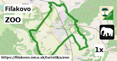 ZOO v Fiľakovo
