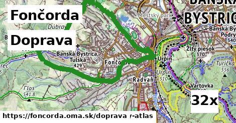 doprava v Fončorda