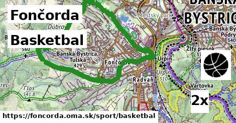 basketbal v Fončorda