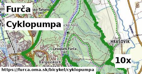 cyklopumpa v Furča