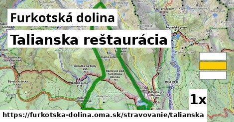 talianska reštaurácia v Furkotská dolina