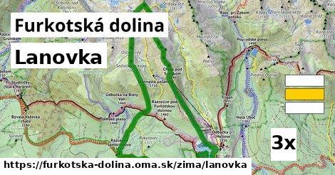 lanovka v Furkotská dolina
