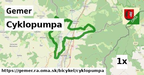 cyklopumpa v Gemer, okres RA