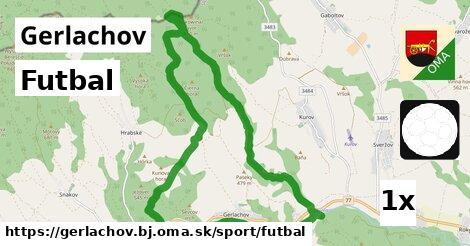 ilustračný obrázok k Futbal, Gerlachov, okres BJ