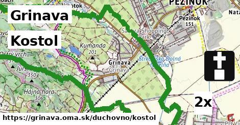 kostol v Grinava